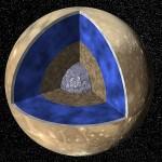 ガニメデ衛星の内部構造、地下構造図