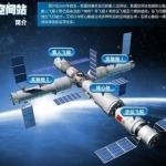 中国宇宙ステーション開発