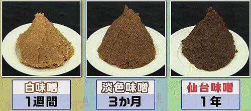 味噌の熟成期間での色の違い