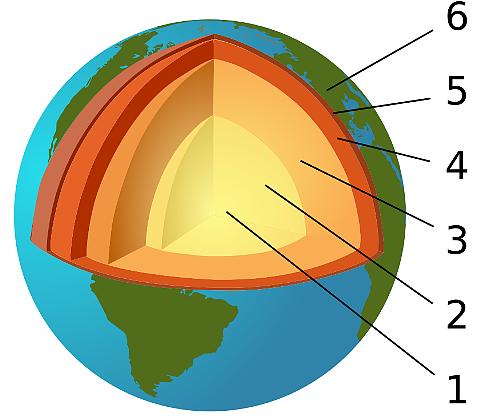 地球の内部構造、地下構造図